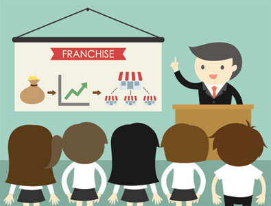 franchise focus points